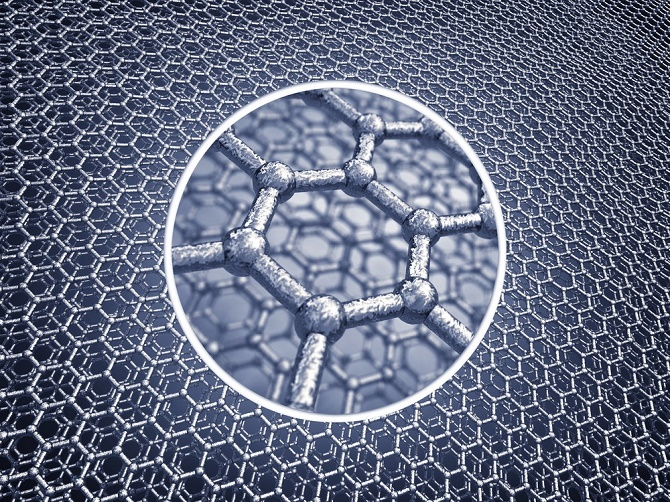 Sturcture of graphene